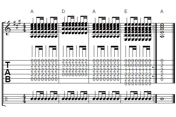 16分音符2